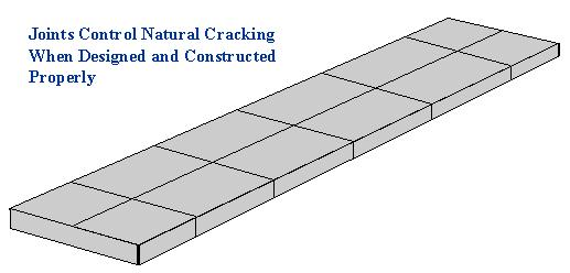 What causes a concrete pavement to crack